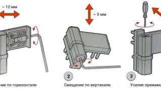 Как приподнять балконную пластиковую дверь?