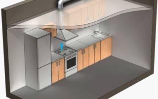 Как соединить вытяжку с вентиляцией на кухне