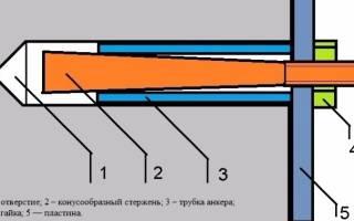 Как вытащить дюбель из бетонной стены