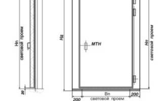 Как правильно выбрать размер входной двери?