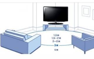 Минимальное расстояние от дивана до телевизора