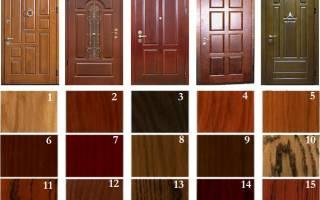 Чем оббить входную дверь?