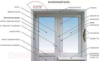Как регулируется балконная пластиковая дверь?