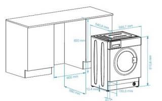 Как встроить стиральную машинку в кухонный гарнитур