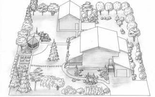 Как правильно сделать планировку земельного участка