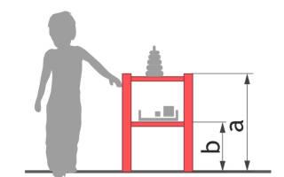 Размеры детской мебели по возрасту